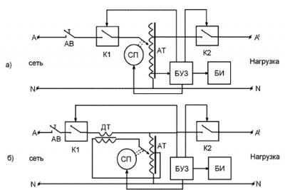 Структурная схема электромеханического стабилизатора напряжения