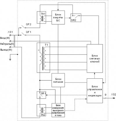 Структурно-функциональная схема стабилизатора ССК средней и большой мощности