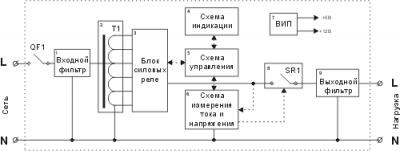 Структурно-функциональная схема стабилизатора ССК малой мощности
