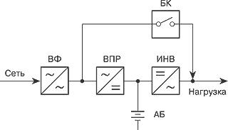 Топология ИБП с двойным преобразованием энергии