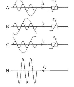 Процесс формирования тока нейтрали при нелинейной нагрузке