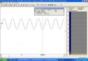 Рис. 9. Гармонический состав напряжения при питании осциллографа от ИБП в автономном режиме